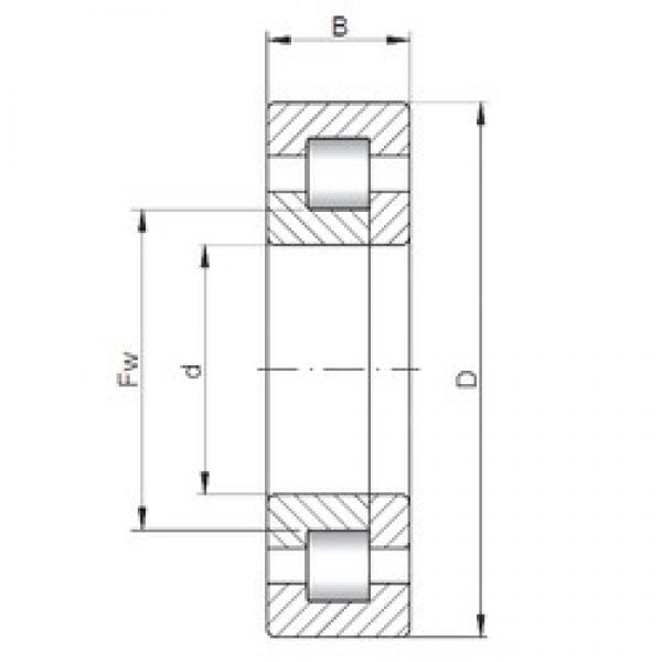 80 mm x 170 mm x 68,3 mm  ISO NUP3316 cylindrical roller bearings #2 image