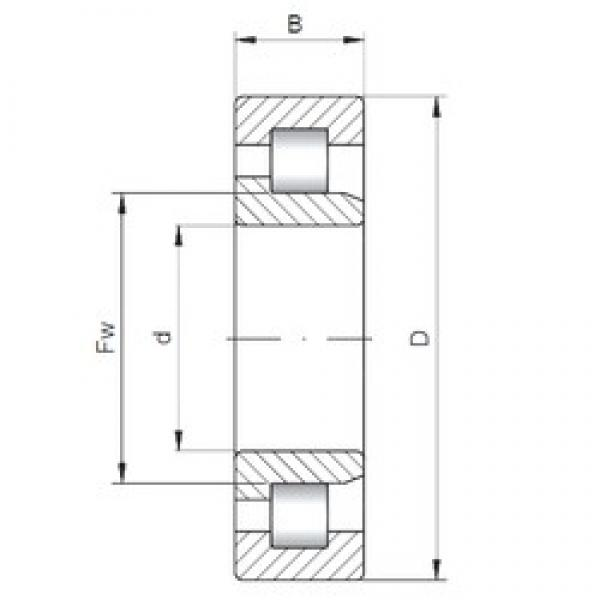 180 mm x 380 mm x 126 mm  ISO NJ2336 cylindrical roller bearings #2 image